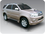 Fortuner Full Accessories